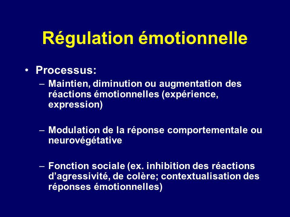 Régulation émotionnelle