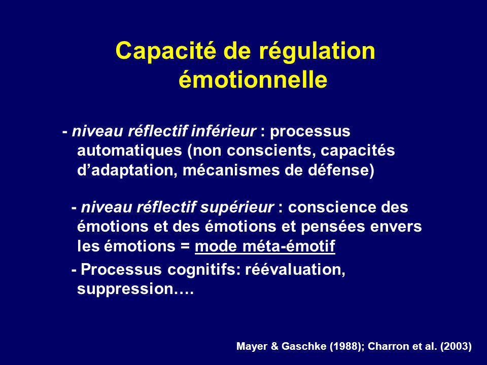 Capacité de régulation émotionnelle