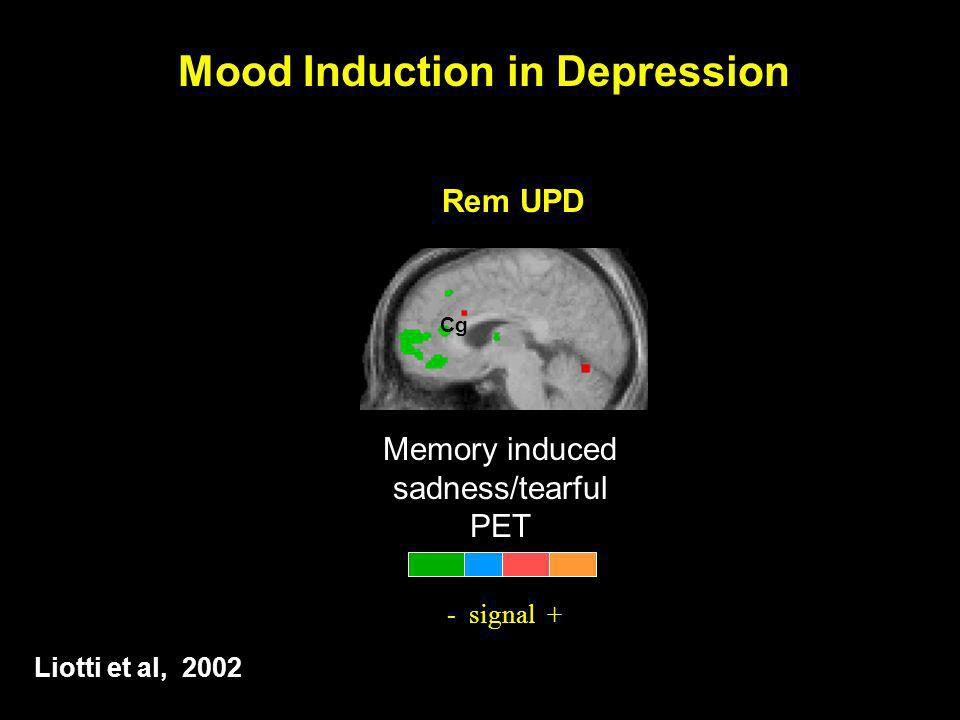 Mood Induction in Depression