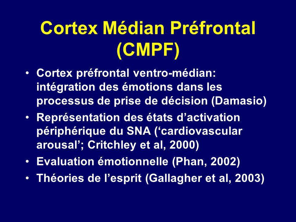 Cortex Médian Préfrontal (CMPF)