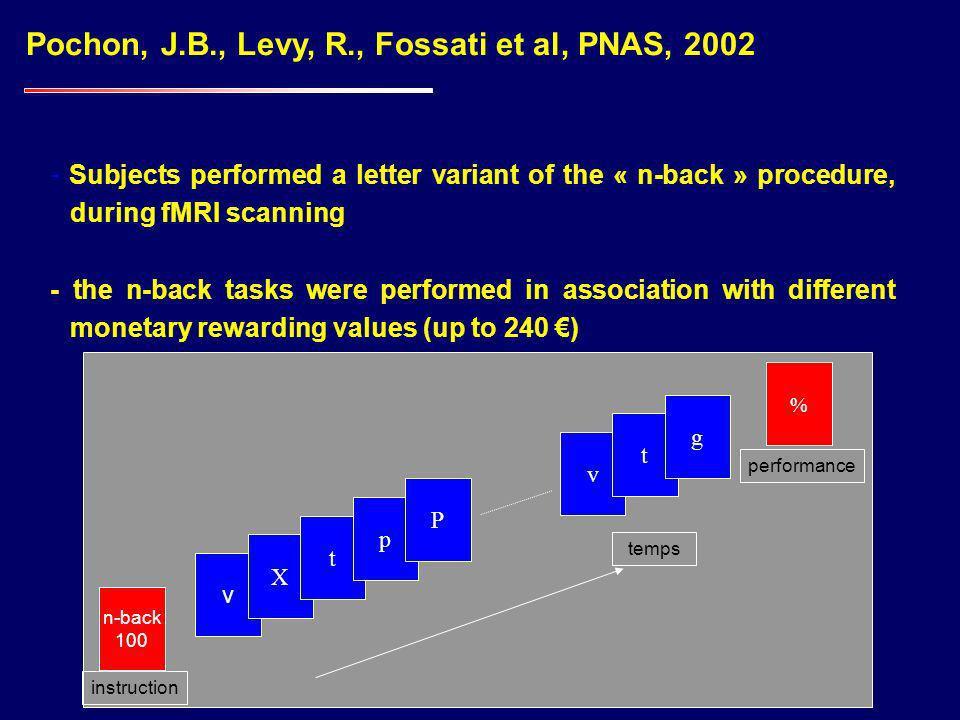 Pochon, J.B., Levy, R., Fossati et al, PNAS, 2002