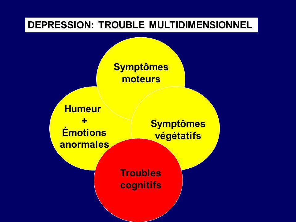 DEPRESSION: TROUBLE MULTIDIMENSIONNEL