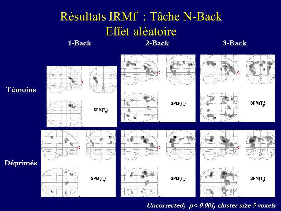 Résultats IRMf : Tâche N-Back Effet aléatoire