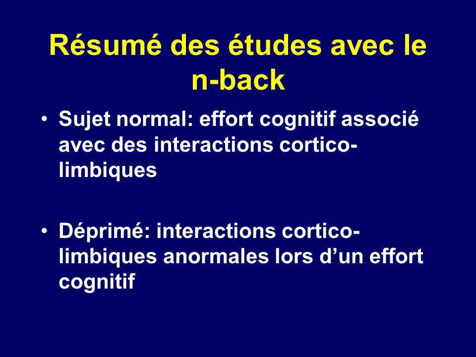Résumé des études avec le n-back