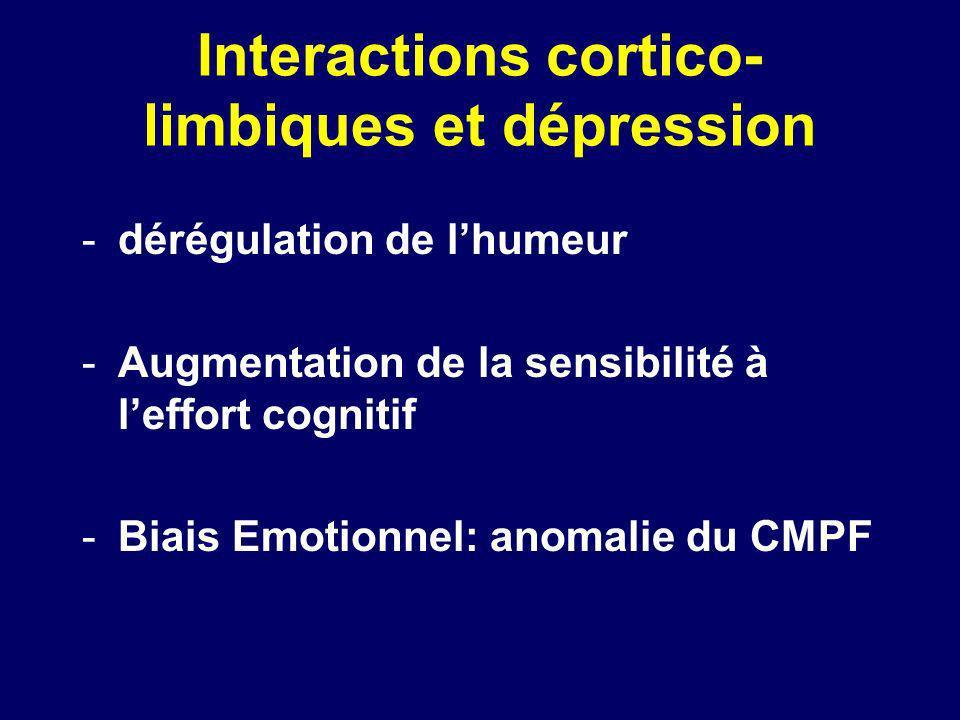 Interactions cortico-limbiques et dépression