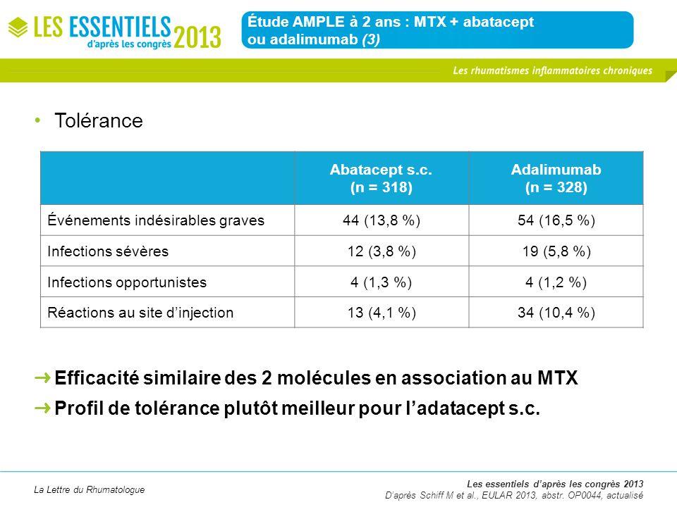 Étude AMPLE à 2 ans : MTX + abatacept ou adalimumab (3)