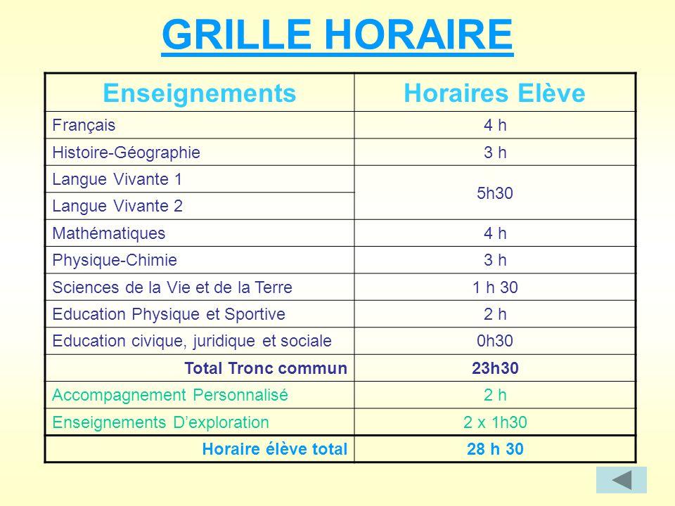 GRILLE HORAIRE Enseignements Horaires Elève Français 4 h