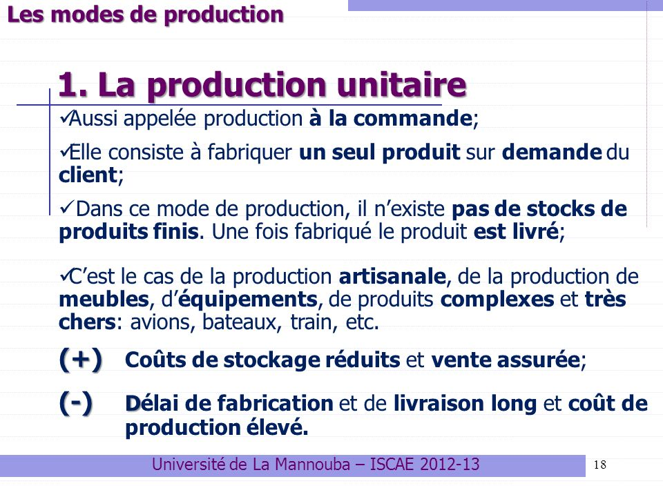 Les modes de production