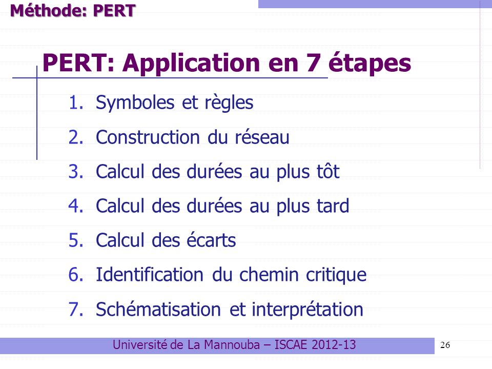 PERT: Application en 7 étapes