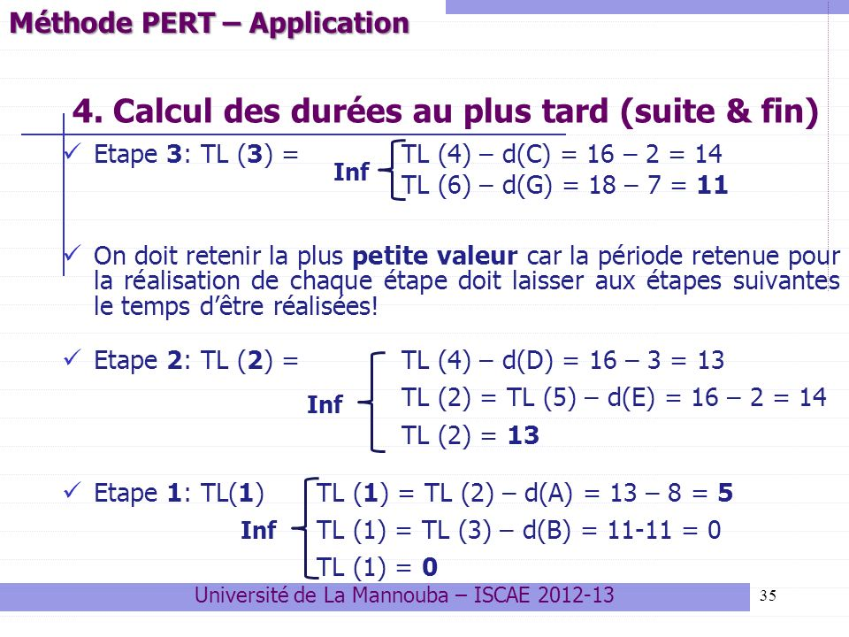 4. Calcul des durées au plus tard (suite & fin)