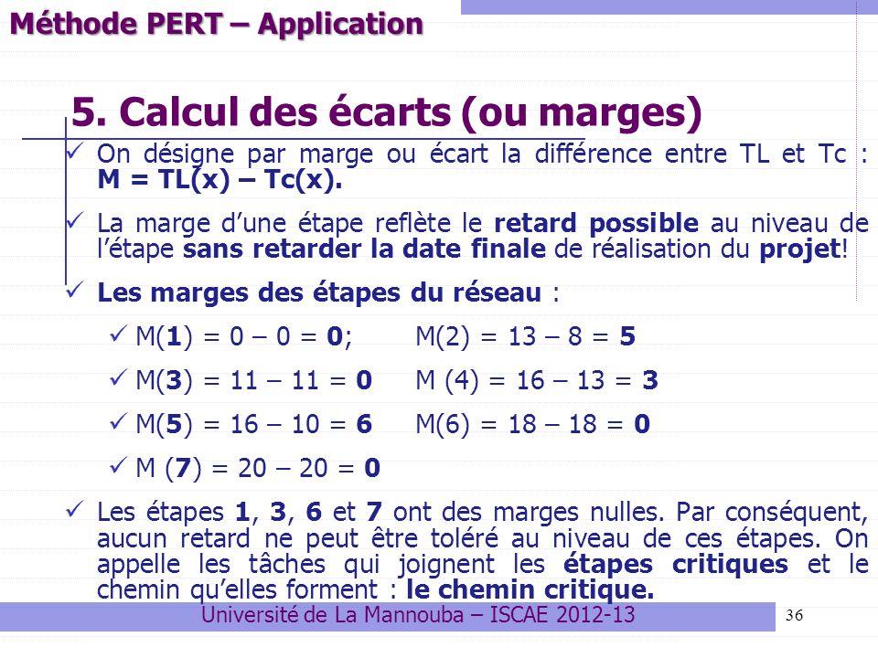 5. Calcul des écarts (ou marges)
