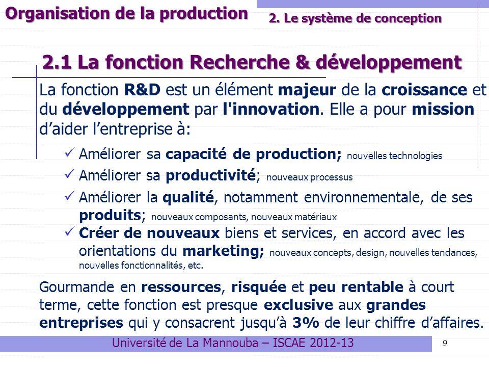 2.1 La fonction Recherche & développement
