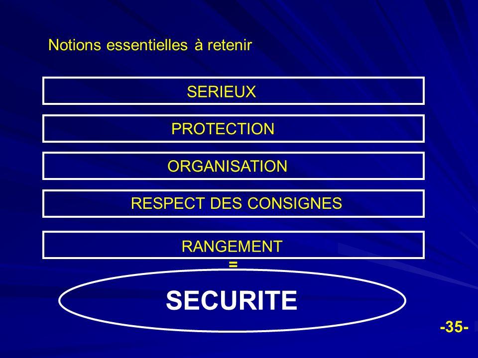 SECURITE Notions essentielles à retenir SERIEUX PROTECTION