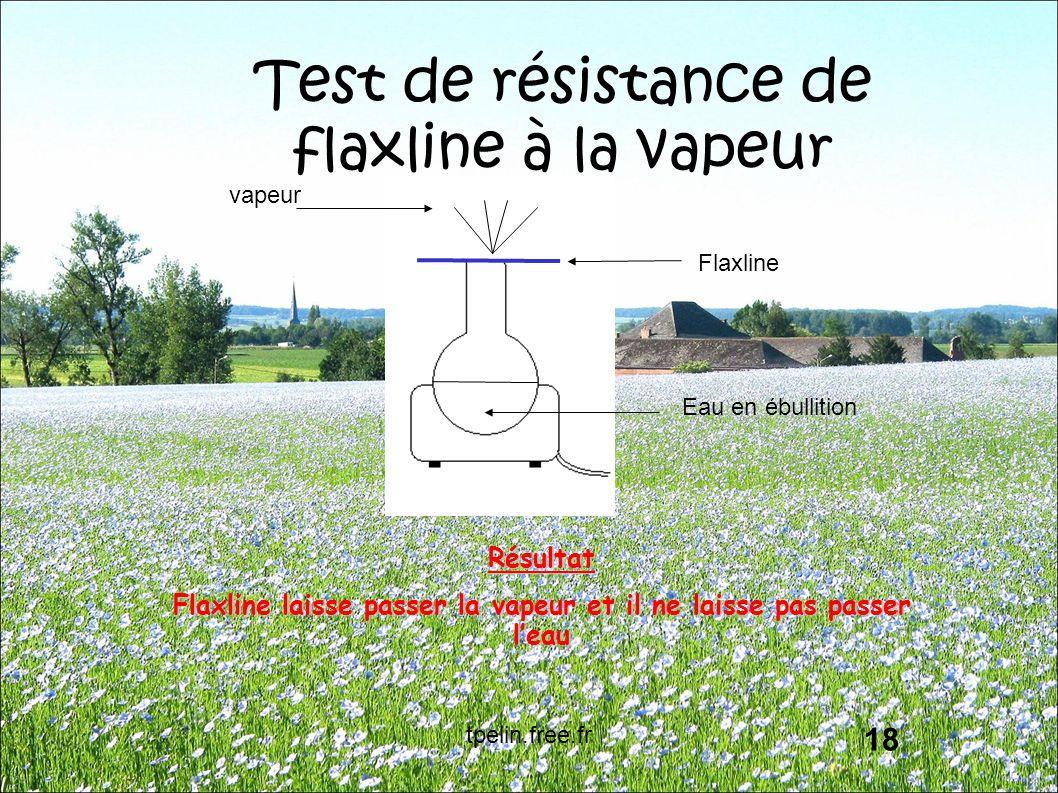 Flaxline laisse passer la vapeur et il ne laisse pas passer l'eau