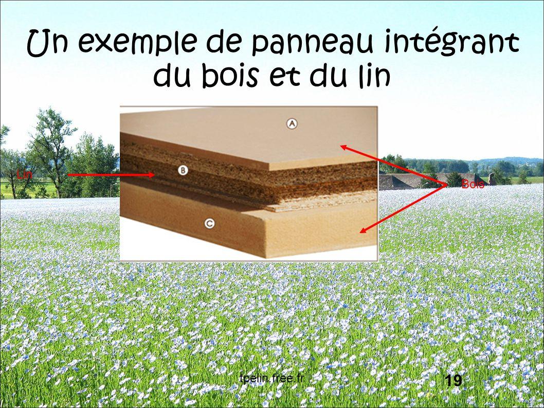 Un exemple de panneau intégrant du bois et du lin