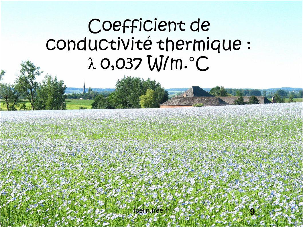 Coefficient de conductivité thermique : λ 0,037 W/m.°C