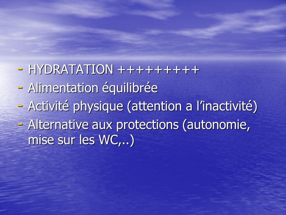 HYDRATATION +++++++++