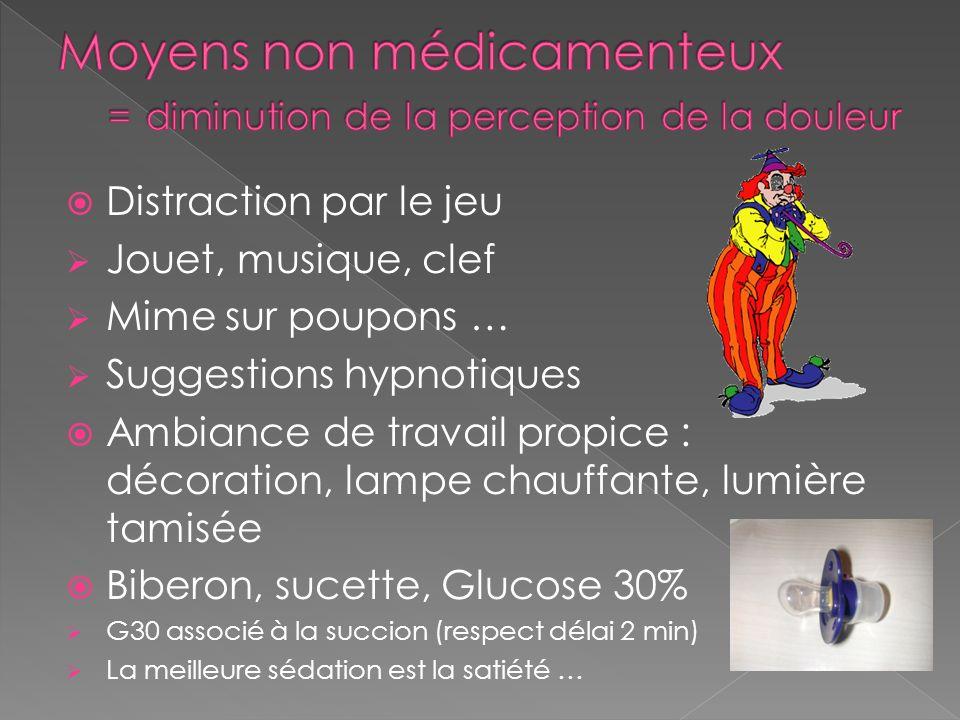 Moyens non médicamenteux = diminution de la perception de la douleur