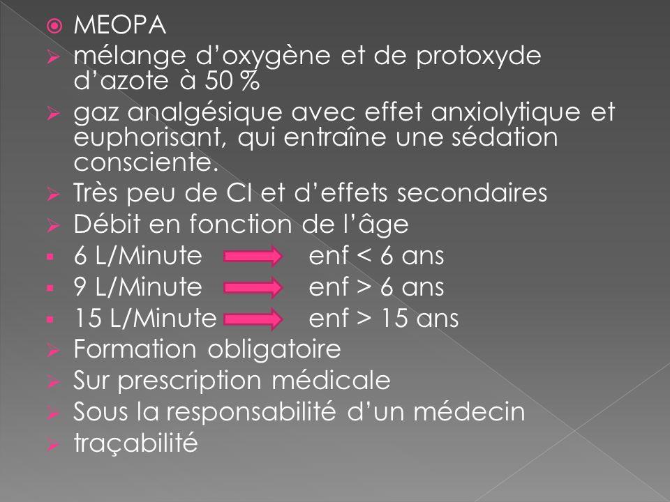 MEOPA mélange d'oxygène et de protoxyde d'azote à 50 % gaz analgésique avec effet anxiolytique et euphorisant, qui entraîne une sédation consciente.