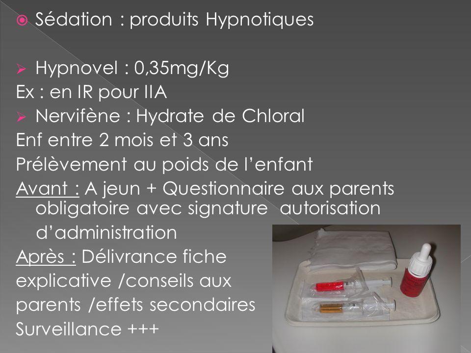 Sédation : produits Hypnotiques
