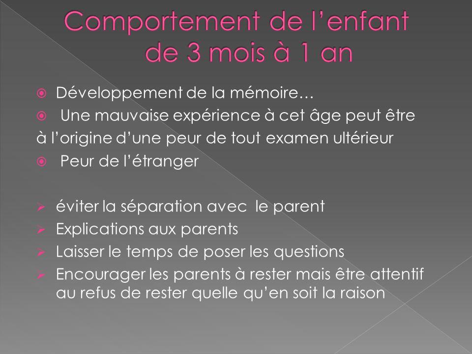 Comportement de l'enfant de 3 mois à 1 an