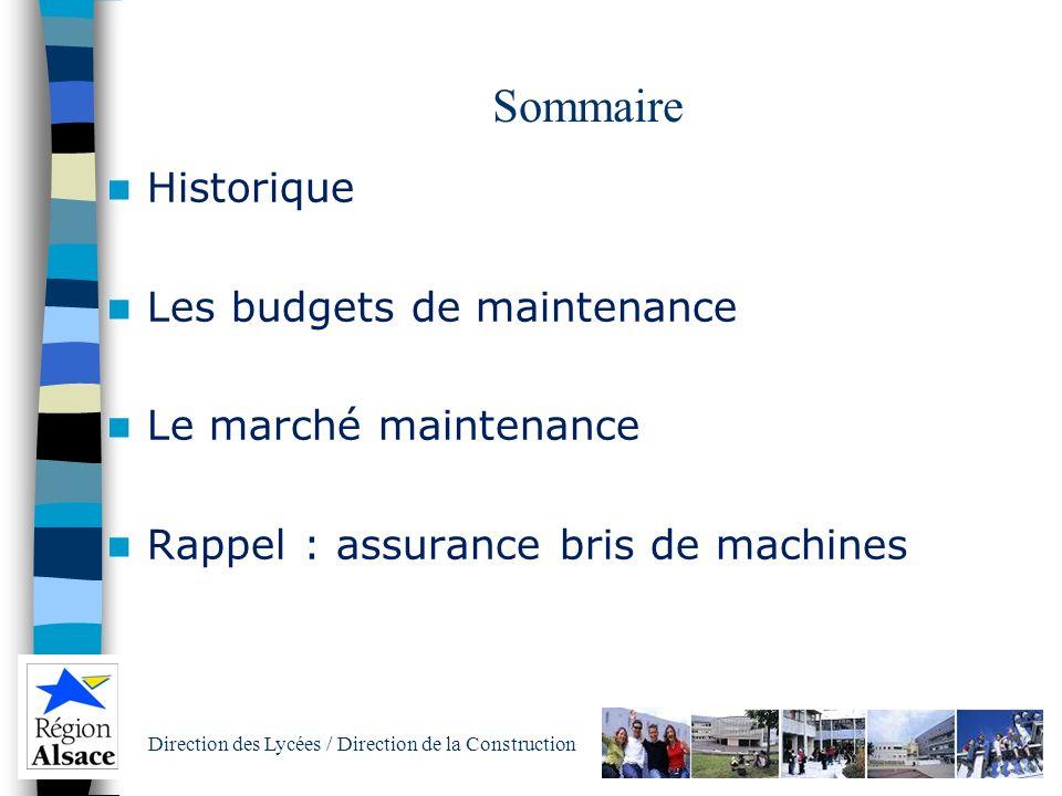 Sommaire Historique Les budgets de maintenance Le marché maintenance
