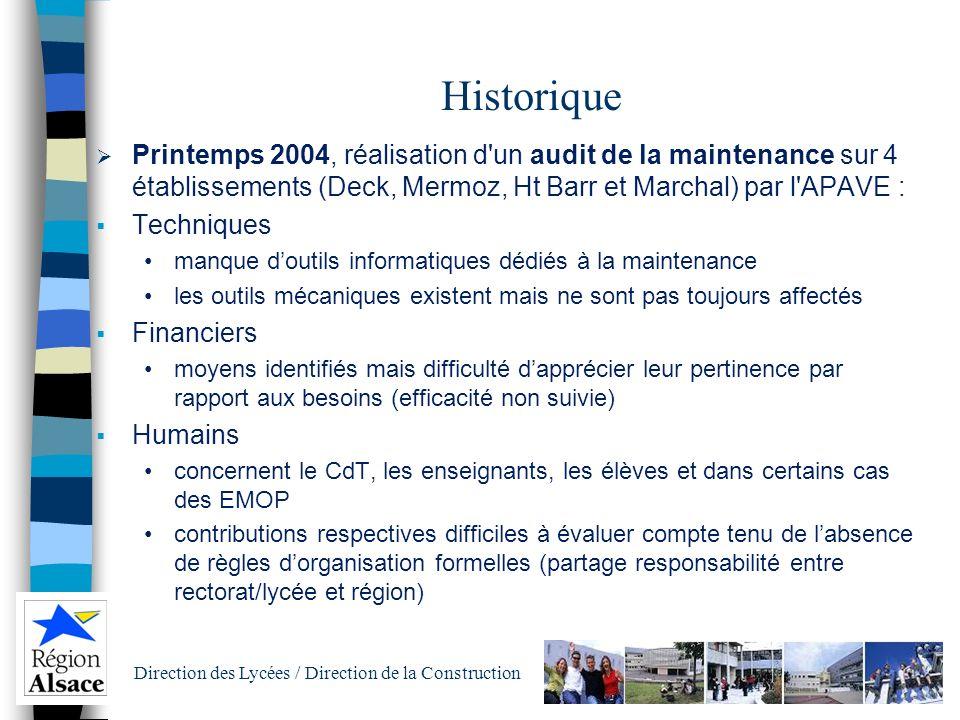 Historique Printemps 2004, réalisation d un audit de la maintenance sur 4 établissements (Deck, Mermoz, Ht Barr et Marchal) par l APAVE :