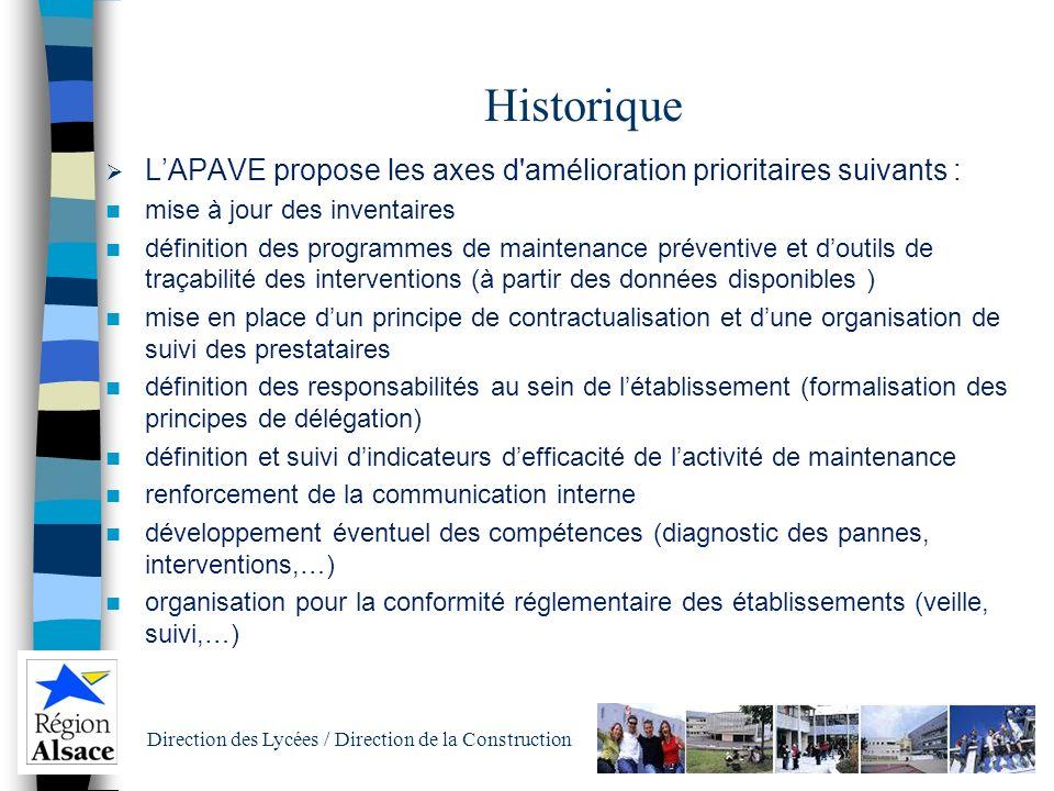 Historique L'APAVE propose les axes d amélioration prioritaires suivants : mise à jour des inventaires.
