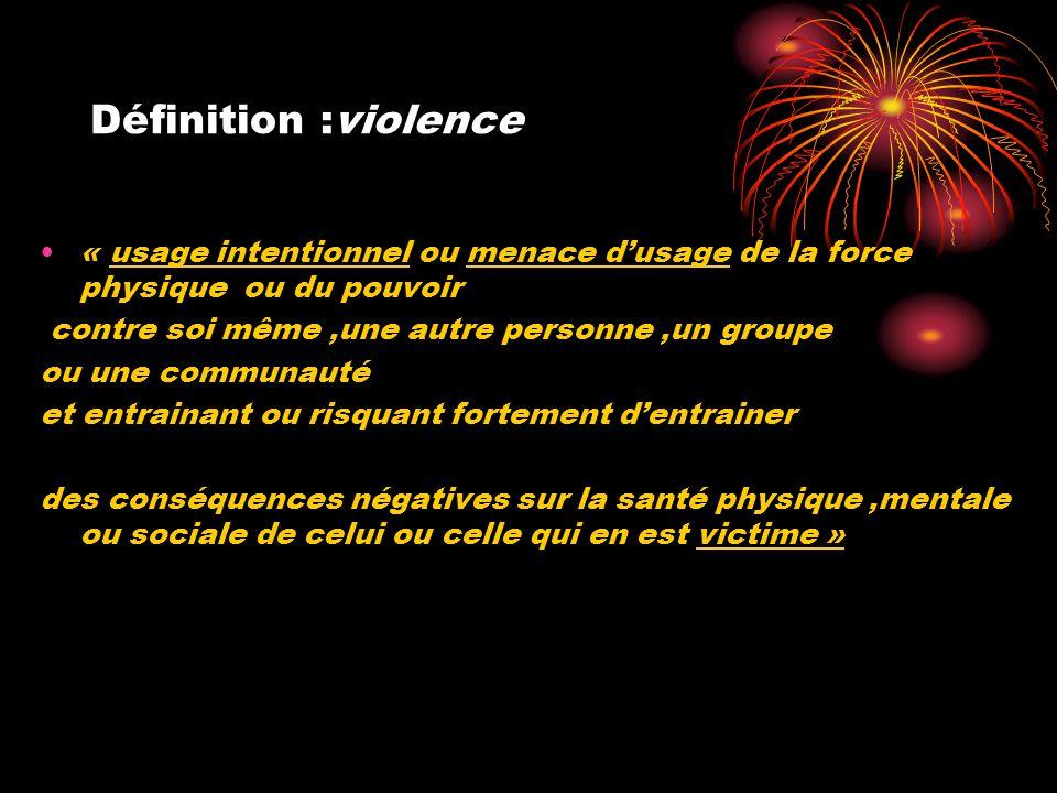 Définition :violence « usage intentionnel ou menace d'usage de la force physique ou du pouvoir. contre soi même ,une autre personne ,un groupe.