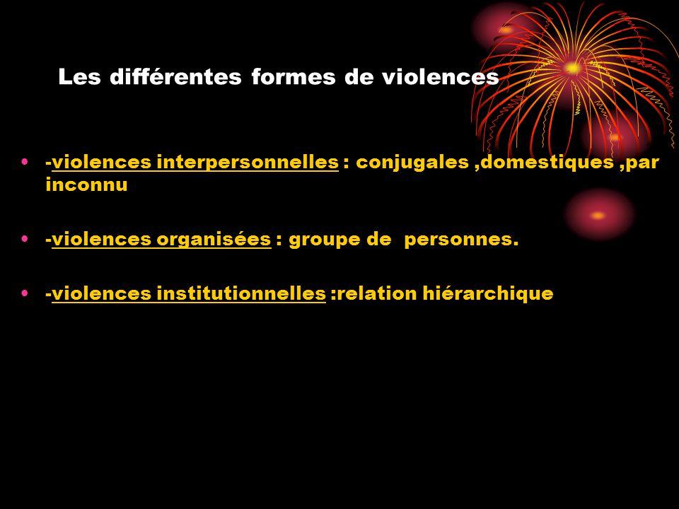 Les différentes formes de violences