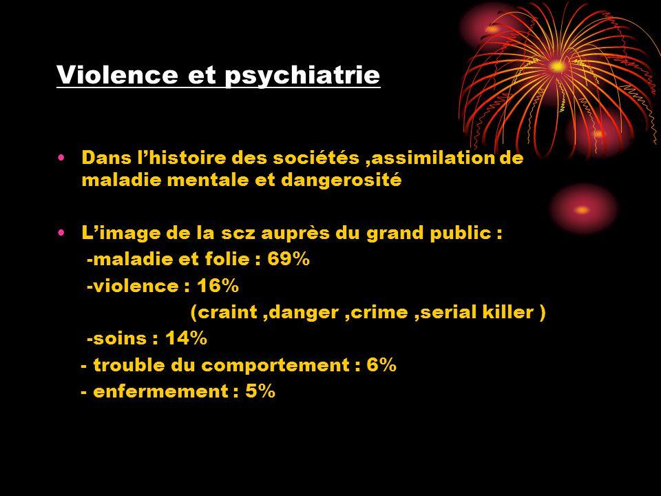 Violence et psychiatrie