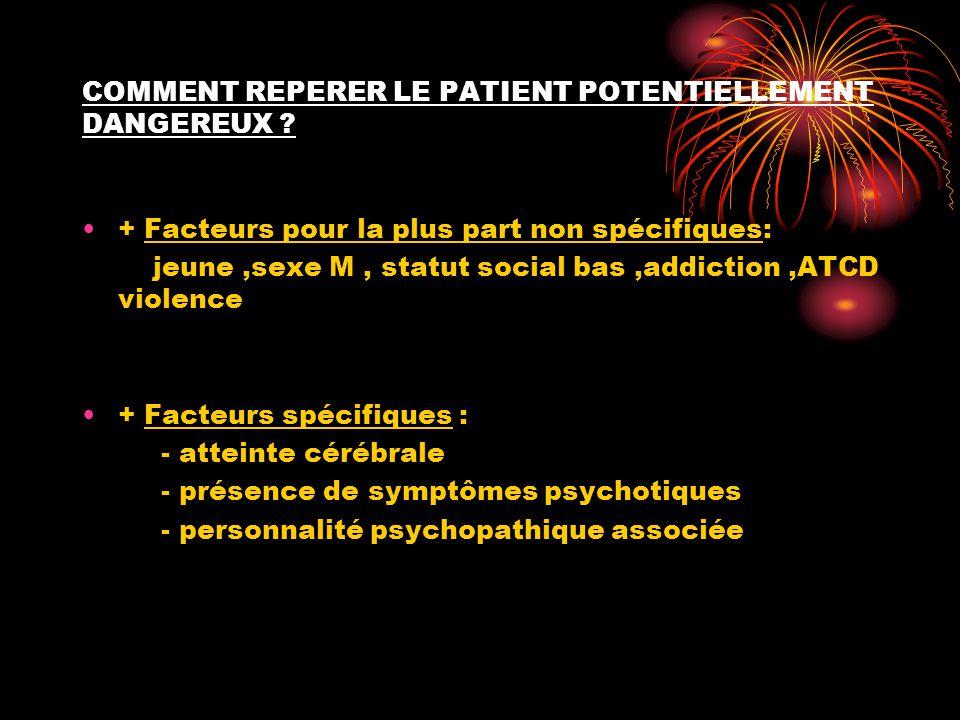 COMMENT REPERER LE PATIENT POTENTIELLEMENT DANGEREUX