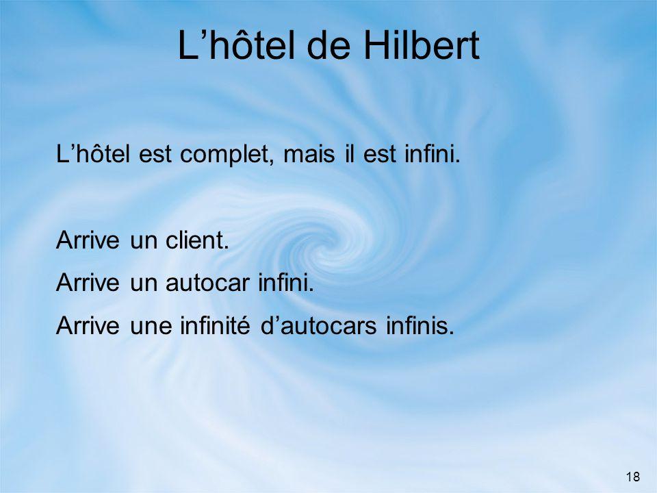 L'hôtel de Hilbert L'hôtel est complet, mais il est infini.