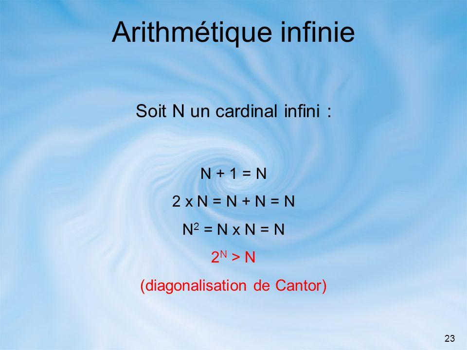 Arithmétique infinie Soit N un cardinal infini : N + 1 = N