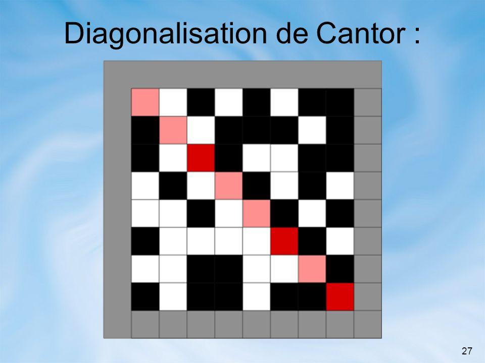 Diagonalisation de Cantor :
