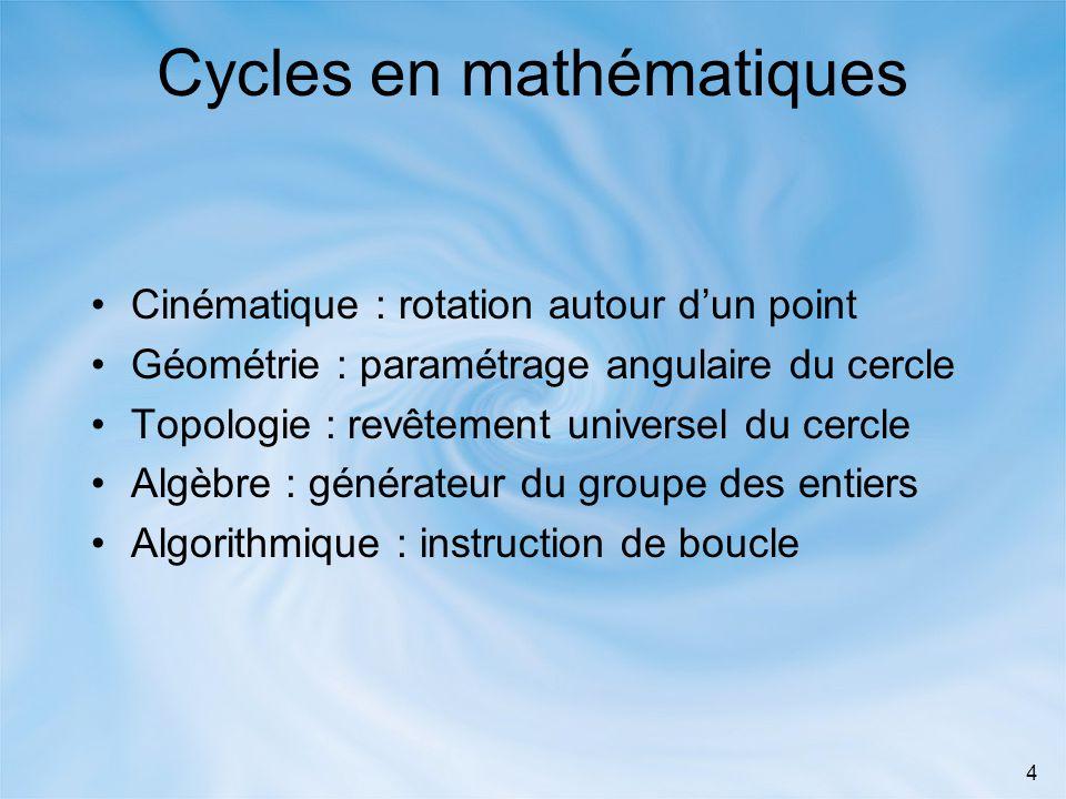 Cycles en mathématiques