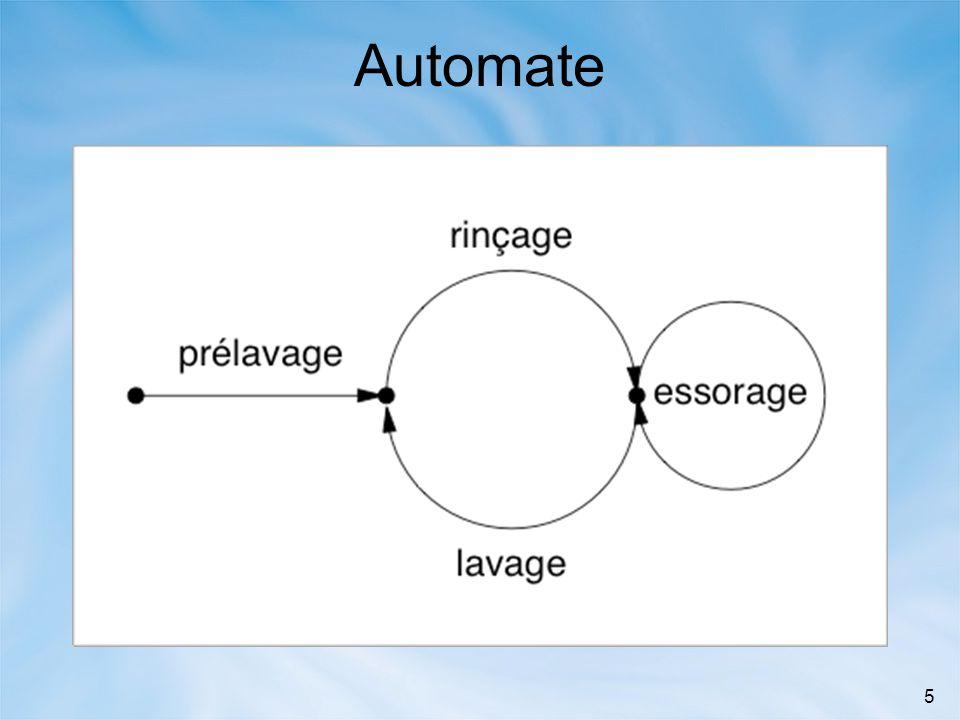 Automate