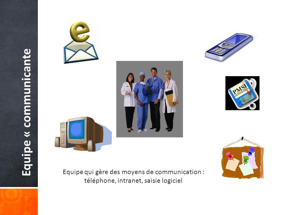 Equipe « communicante Savoir les soulager du téléphone. Quel rôle dans le système d'information Définir l'accès à l'information