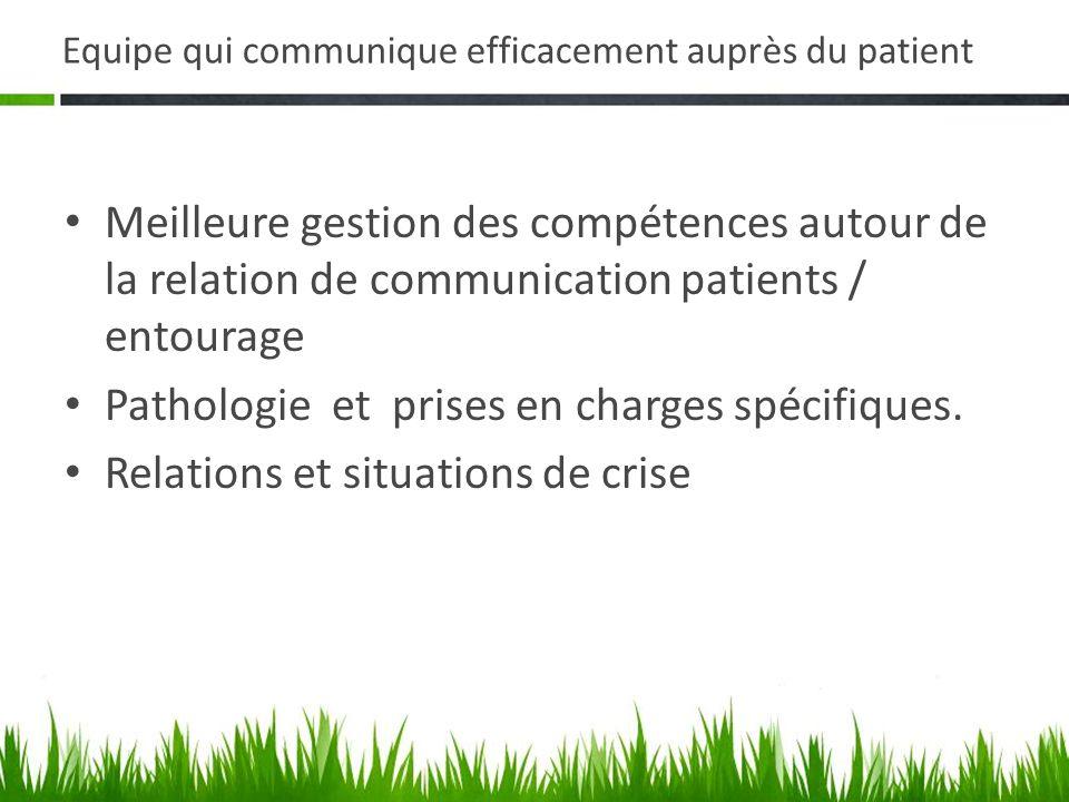 Equipe qui communique efficacement auprès du patient