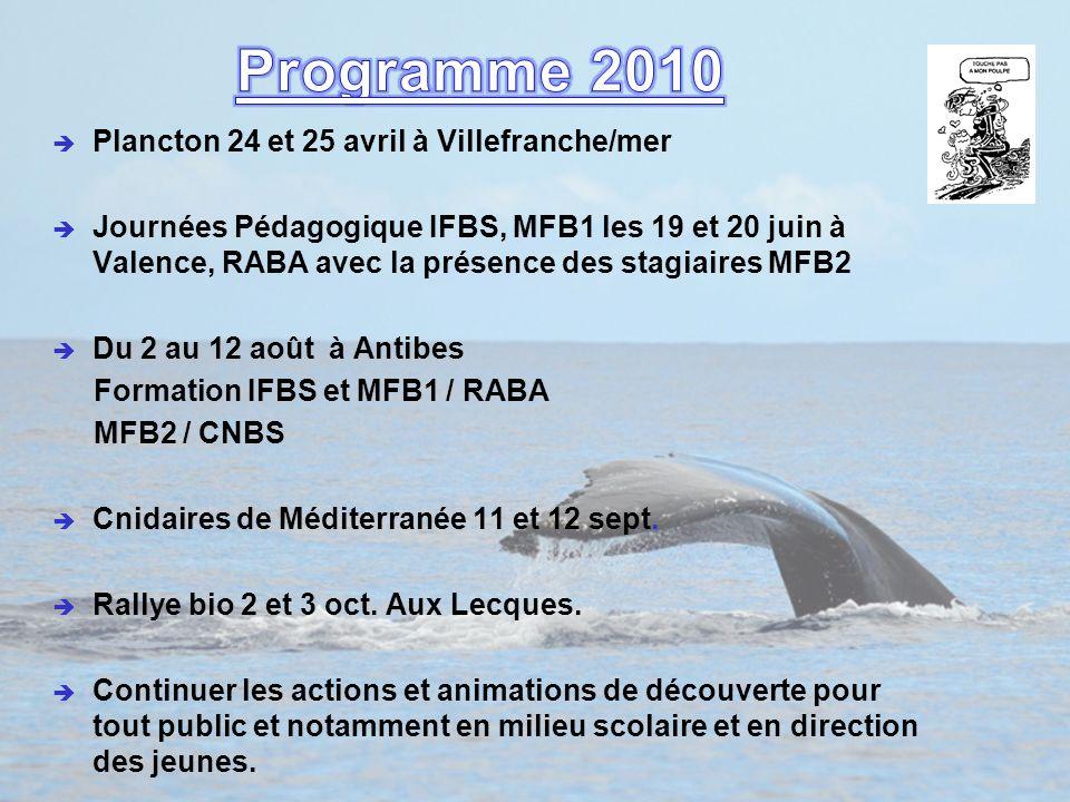 Programme 2010 Plancton 24 et 25 avril à Villefranche/mer