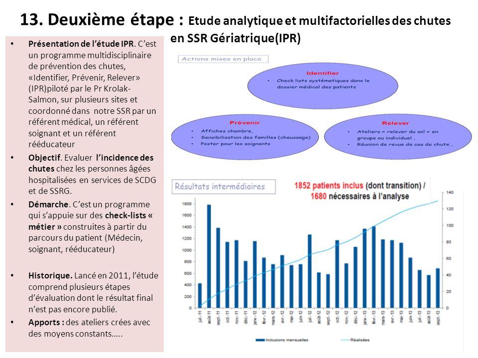 13. Deuxième étape : Etude analytique et multifactorielles des chutes en SSR Gériatrique(IPR)