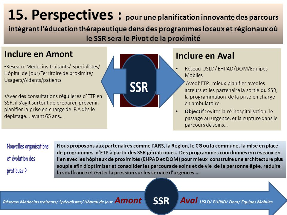 15. Perspectives : pour une planification innovante des parcours intégrant l'éducation thérapeutique dans des programmes locaux et régionaux où le SSR sera le Pivot de la proximité