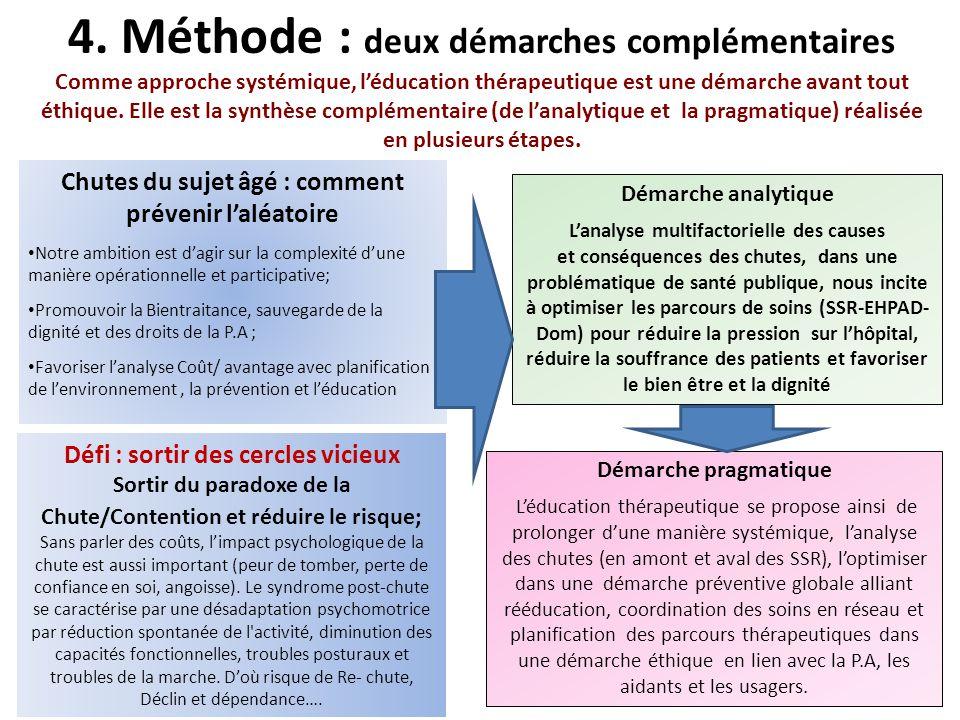 4. Méthode : deux démarches complémentaires Comme approche systémique, l'éducation thérapeutique est une démarche avant tout éthique. Elle est la synthèse complémentaire (de l'analytique et la pragmatique) réalisée en plusieurs étapes.