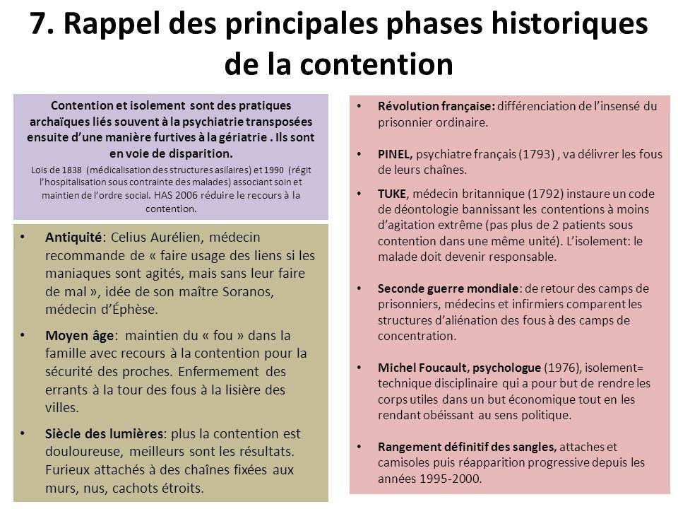 7. Rappel des principales phases historiques de la contention