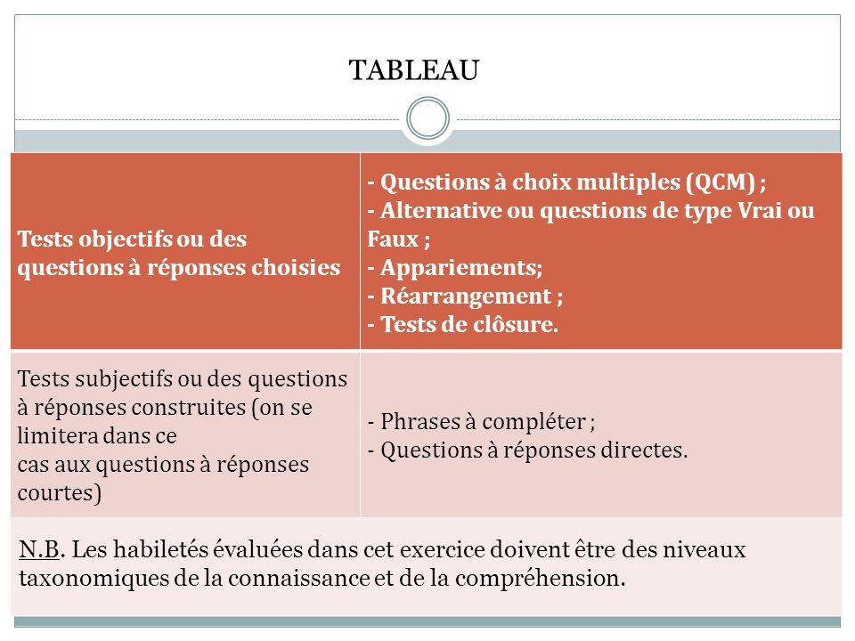 TABLEAU - Questions à choix multiples (QCM) ;