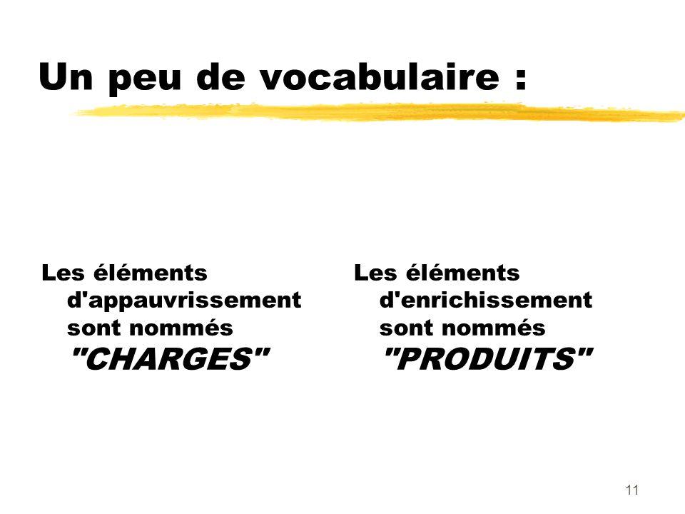 Un peu de vocabulaire : Les éléments d appauvrissement sont nommés CHARGES Les éléments d enrichissement sont nommés PRODUITS