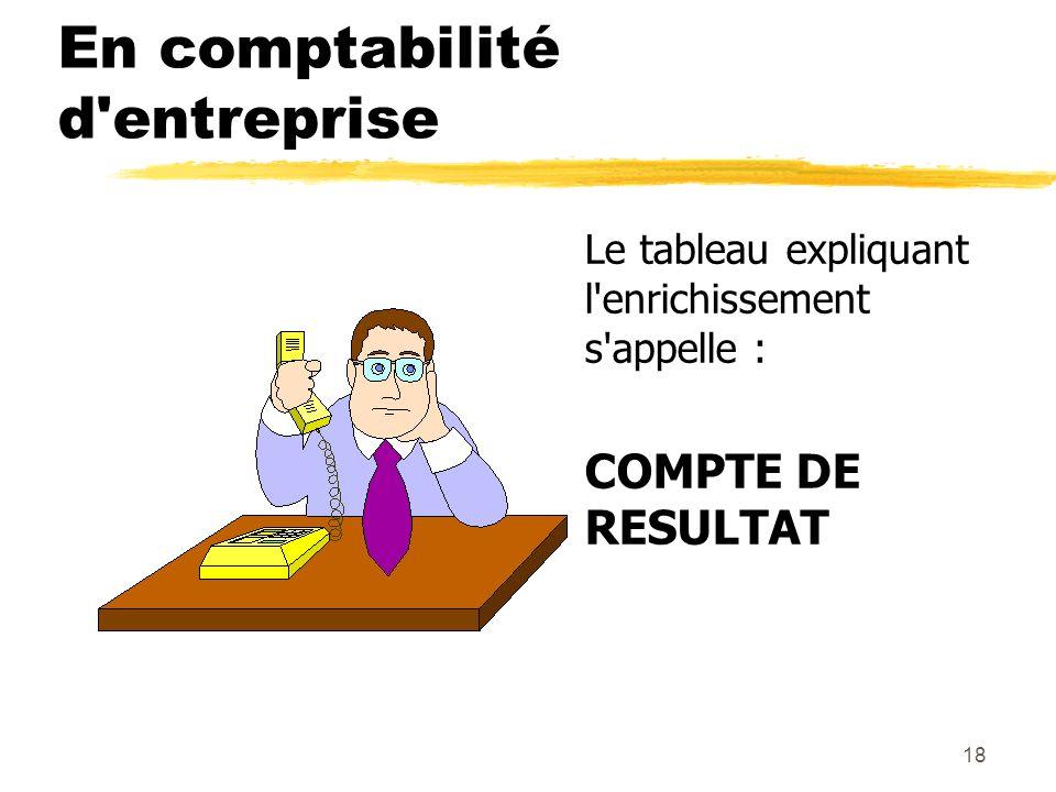 En comptabilité d entreprise