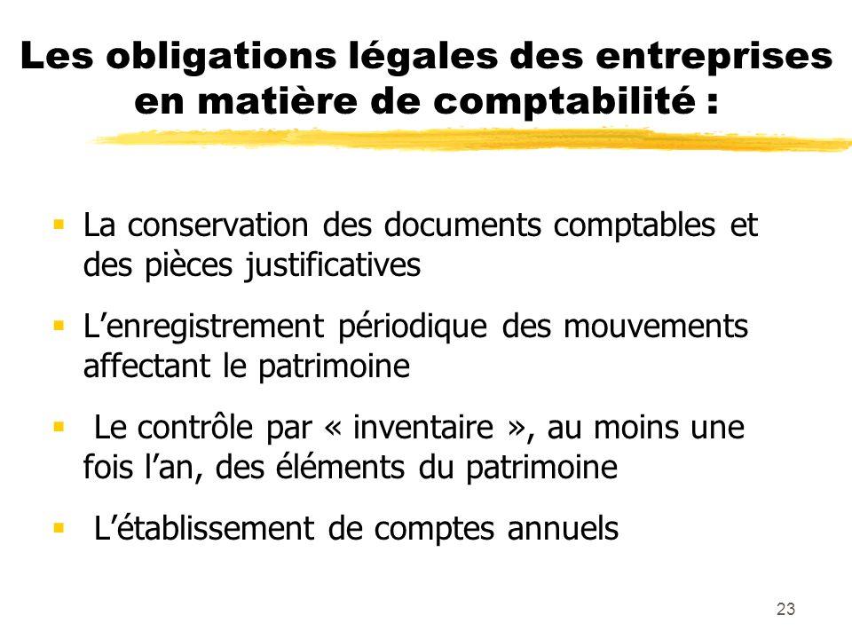 Les obligations légales des entreprises en matière de comptabilité :