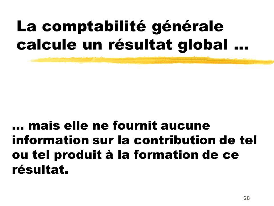 La comptabilité générale calcule un résultat global …