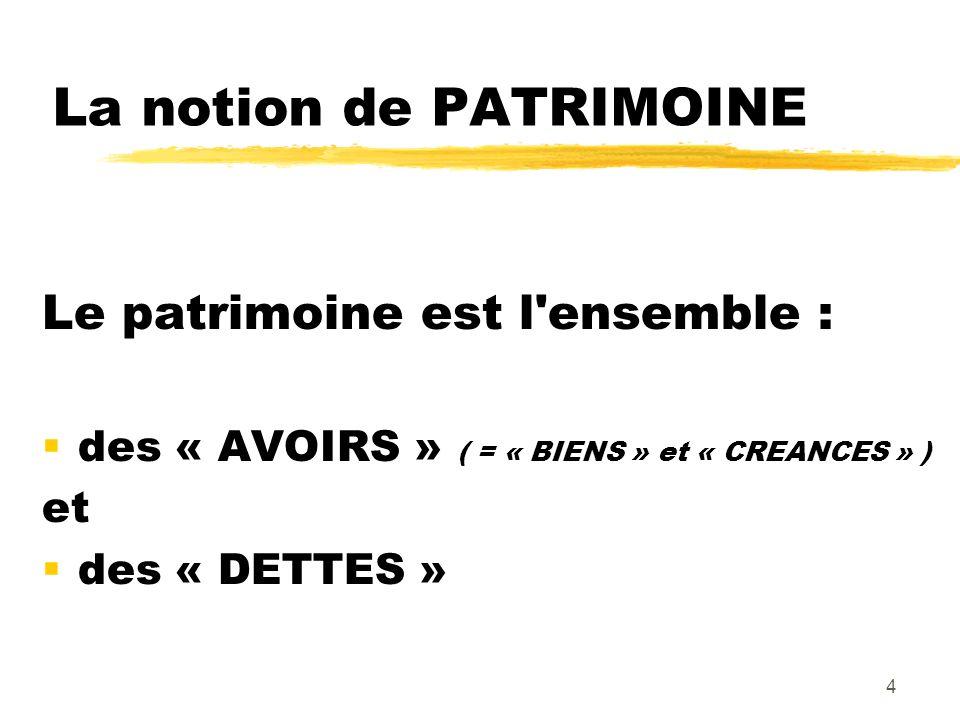 La notion de PATRIMOINE